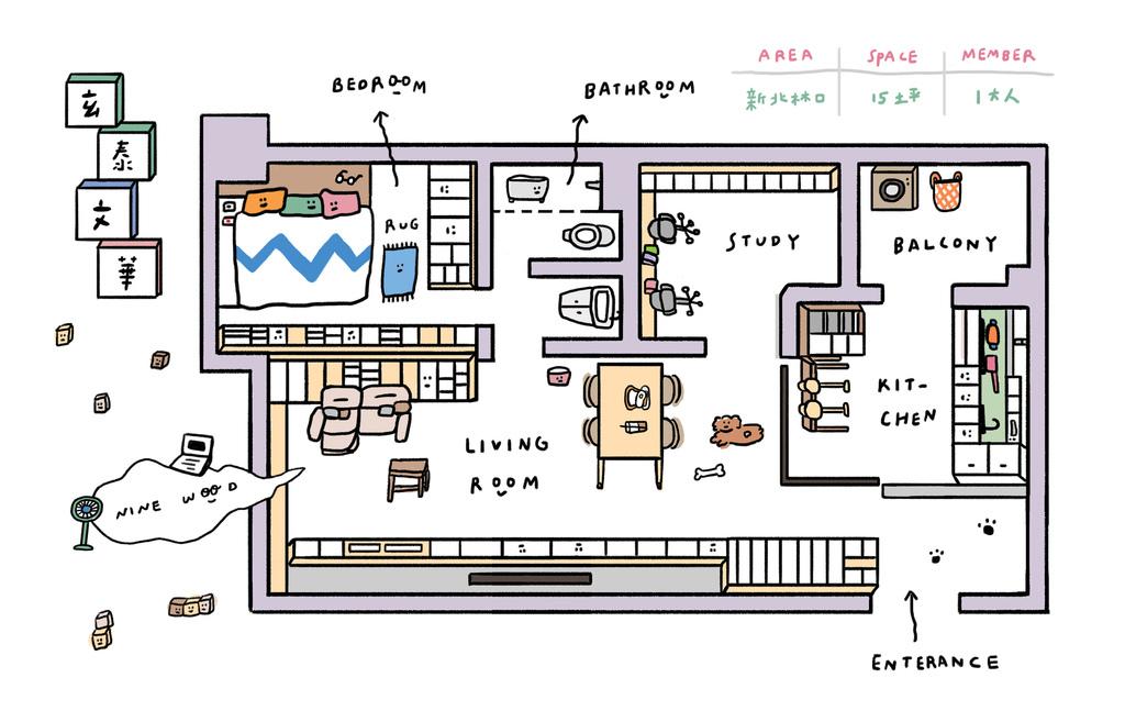平面圖 平面設計圖 室內設計圖 室內設計 設計圖 interior design 室內設計平面圖 室內裝修 裝潢設計 室內裝潢價格 室內裝潢推薦  預售屋客變  小預算裝潢