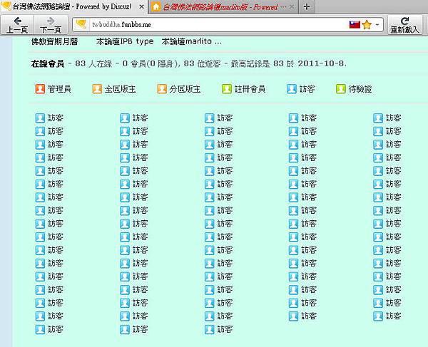 2011年10月8日的台灣佛法網路論壇在線人數上衝83人