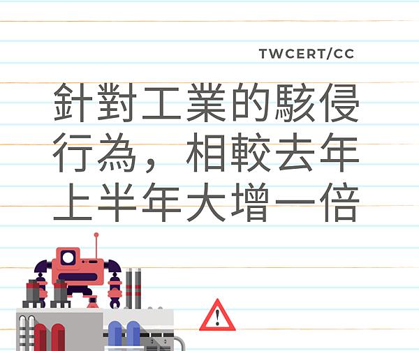 0807 TWCERT_CC 針對工業的駭侵行為,相較去年上半年大增一倍.png