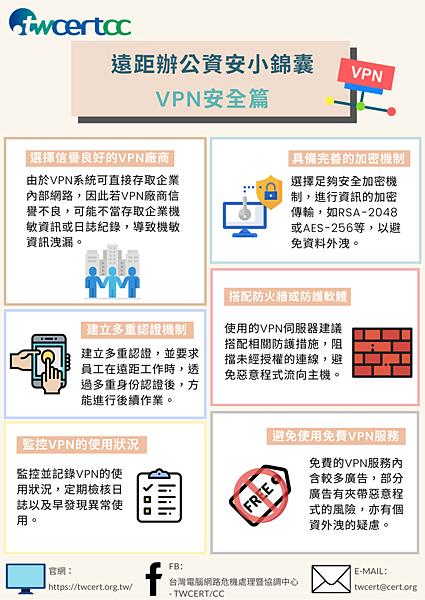 遠距辦公資安小錦囊-VPN安全篇.png