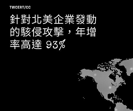 針對北美企業發動的駭侵攻擊,年增率高達 93%.png