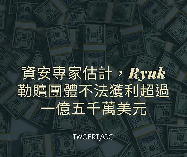 資安專家估計,Ryuk 勒贖團體不法獲利超過一億五千萬美元.png