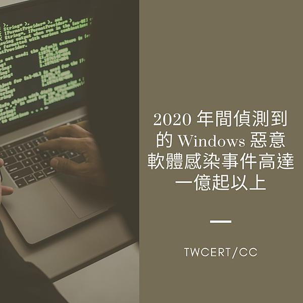 2020 年間偵測到的 Windows 惡意軟體感染事件高達一億起以上.png