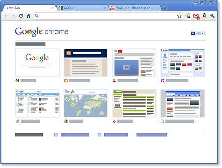 27292460:我推薦的Google Chrome瀏覽器外掛