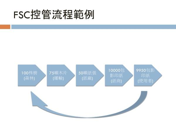 CoC Example.jpg