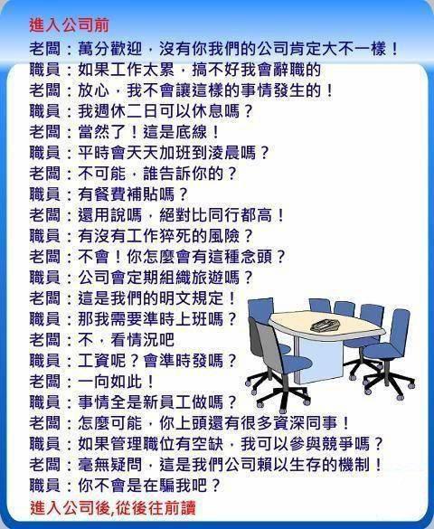 R U Job Hunting