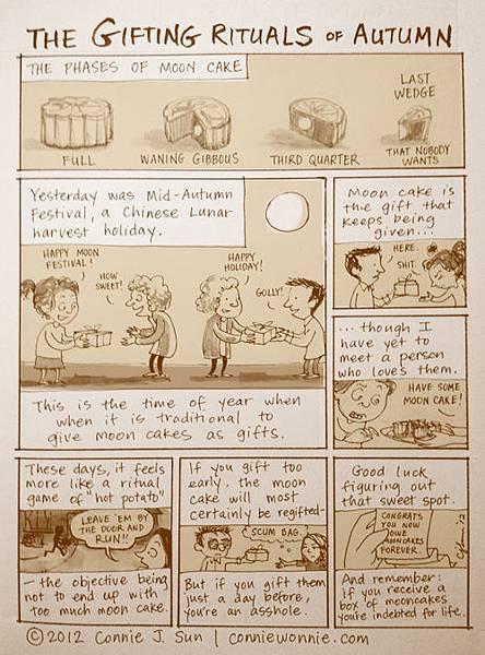 drawing moon cake rituals w500