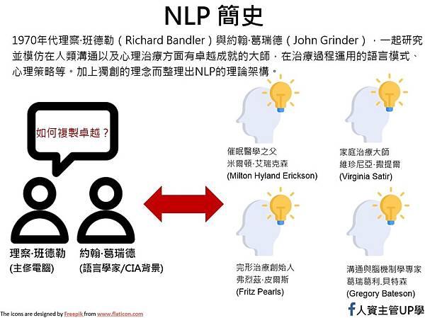 NLP History.jpg