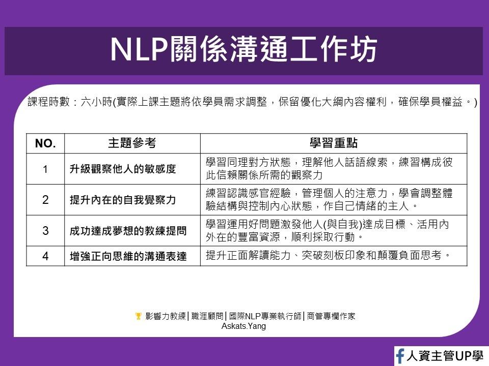 NLP溝通坊-學習重點.jpg
