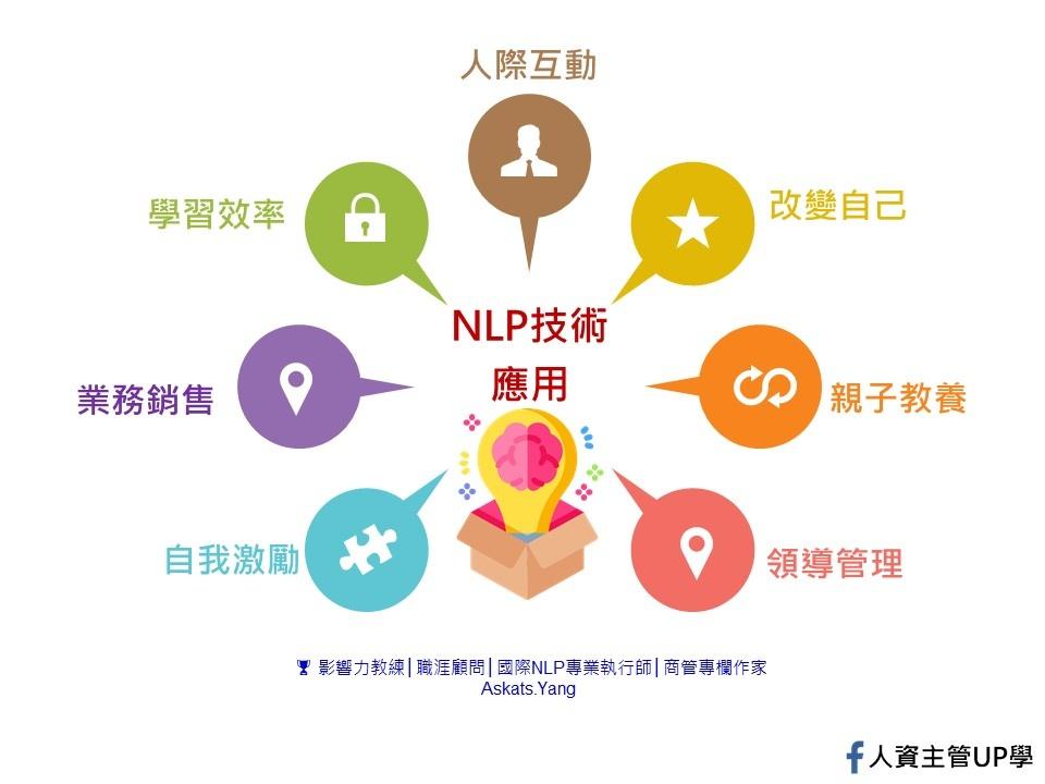 NLP技術應用.jpg