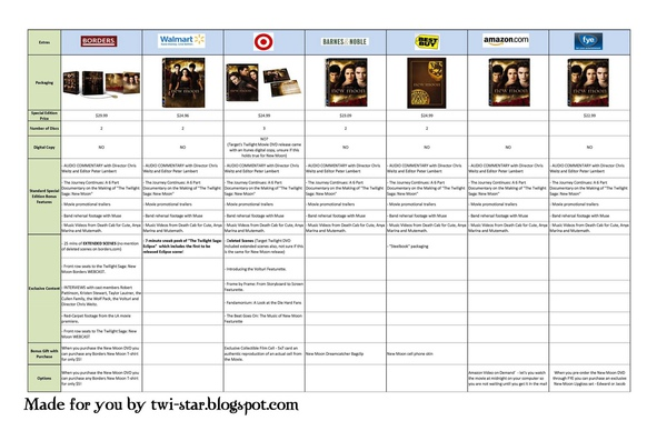 dvd guide.jpg