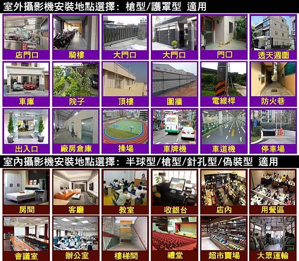 台中市數位監視器監控監視系統夜視紅外線攝影機擺放位置.jpg