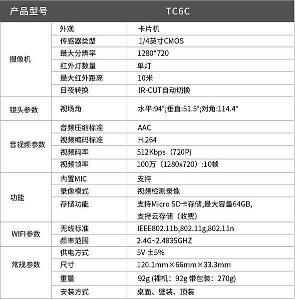 台中市IPCAM雲端數位網路影音安全智慧家庭用能控監視訊控器監視器攝影機-005.jpg