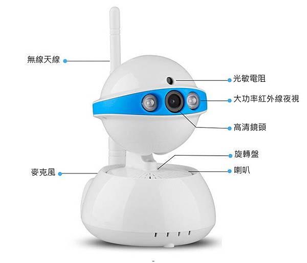 台中市智慧能控數位360度旋轉搖擺轉頭PTZ型式IP CAMERA P2P無線紅外線攝錄影像機監視器-005.jpg