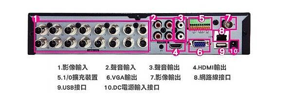 可取iCATCH RMH-0428EU-K AHD 1080P 200萬4K十六路數位監視主機-數位錄影主機-數位監控主機-DVR-XVR-3.jpg
