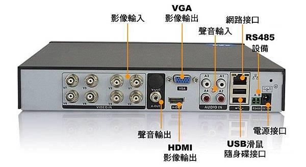 可取iCATCH RMH-0428EU-K AHD 1080P 200萬4K八路數位監視主機-數位錄影主機-數位監控主機-DVR-XVR-3.jpg