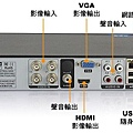 可取iCATCH RMH-0428EU-K AHD 1080P 200萬4K四路數位監視主機-數位錄影主機-數位監控主機-DVR-XVR-3.jpg