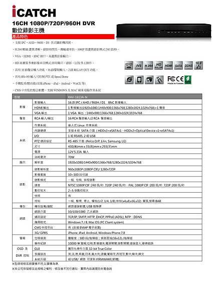可取iCATCH RAV-1613A-N AHD 1080P 200萬數位監視主機-數位錄影主機.jpg