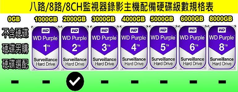 台中監視器安裝施工強調在台中監視器估價總工程款價格費用必須透明化而且一律明碼實價不亂加價.本公司在台中監視器材選擇相當嚴格,在台中安裝監視器設備器材一律使用台灣製造的優質台製產品,完整的售後維修流程,一年免費維護保固,終身保修叫修服務.
