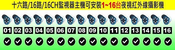 台中監視器廠商- 十六路監視系統設備安裝解釋表-16路監控錄影主機維修.jpg
