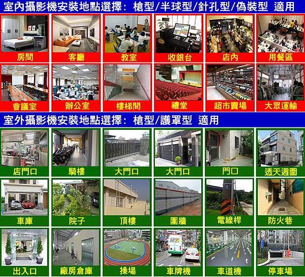 台中推薦監視器廠商-攝影機擺放位置.jpg