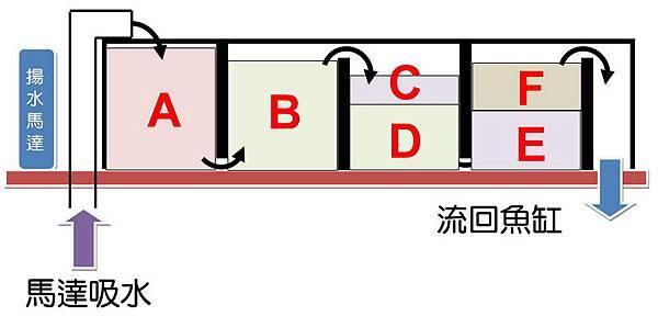 過濾槽改良1.jpg