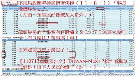 2011-07-24台壽保2833的官股大股東