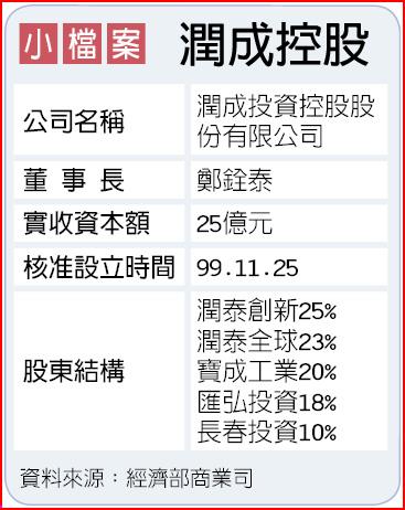 110721潤成控股組成991125.JPG