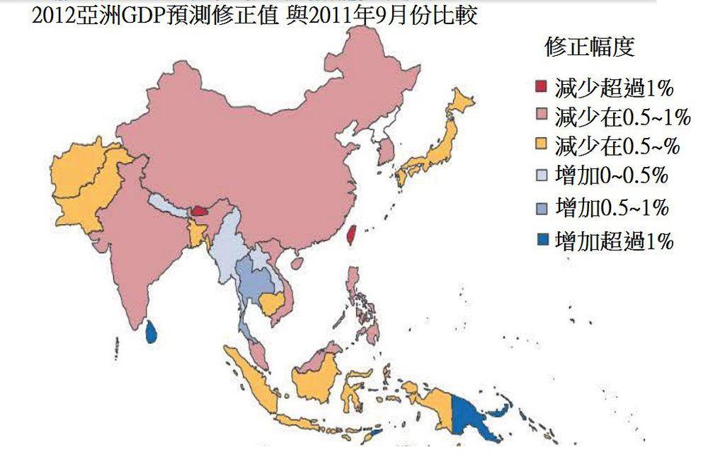 120418經濟體2012年GDP成長率的修正