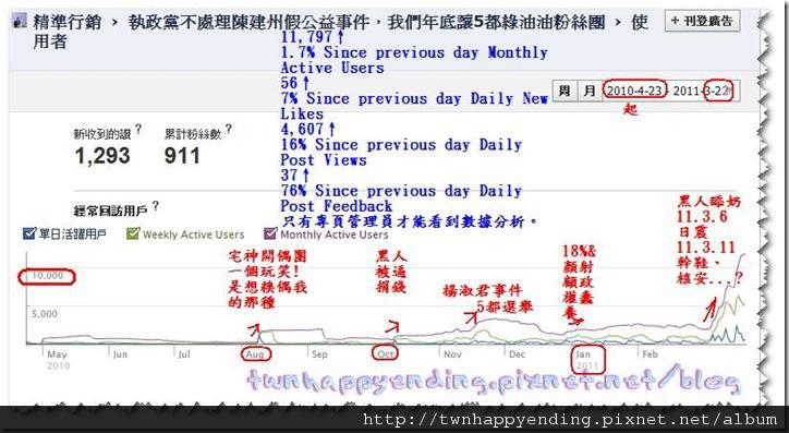 2011-03-25_成團分析