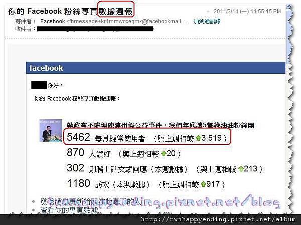 2011-03-15_粉絲數據週報破5千啦!.JPG