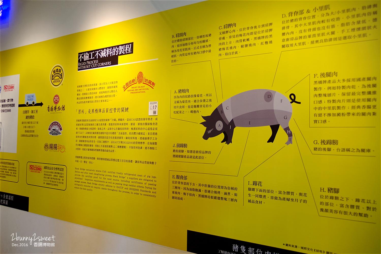 2016-1231-香腸博物館-16.jpg