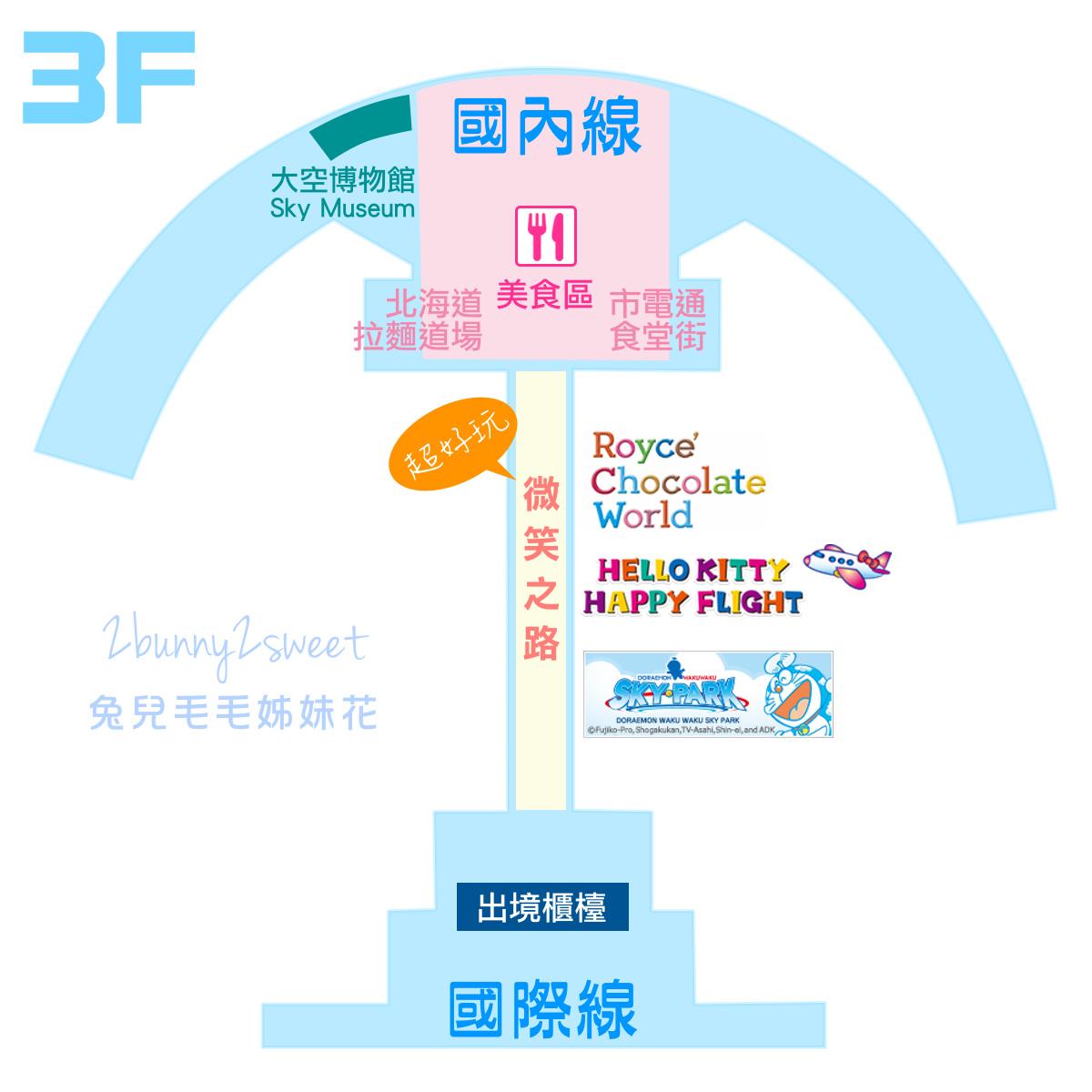 新千歲機場3F