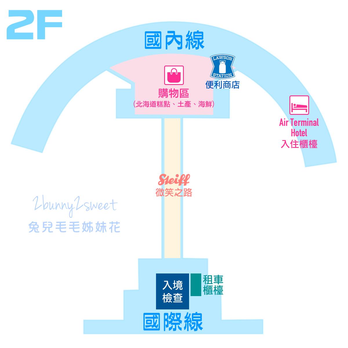 新千歲機場2F