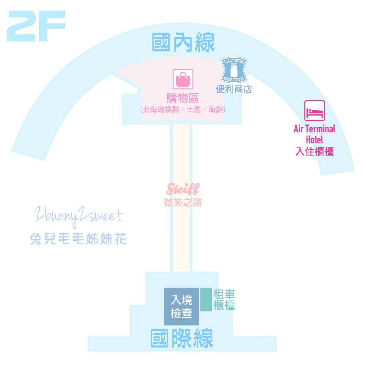 新千歲機場2F-1