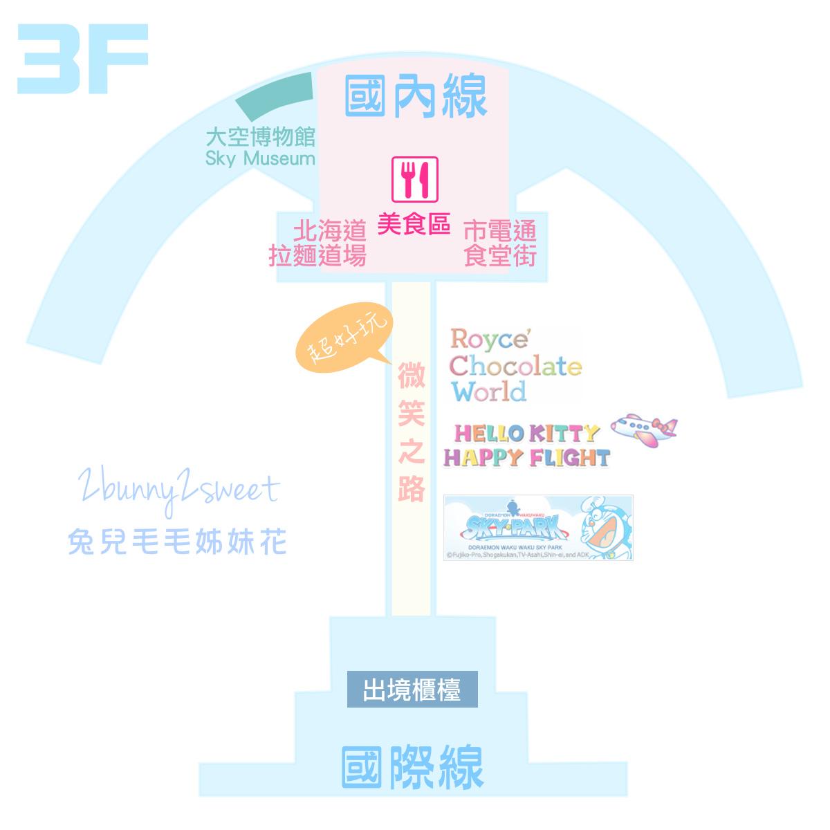 新千歲機場3F-1