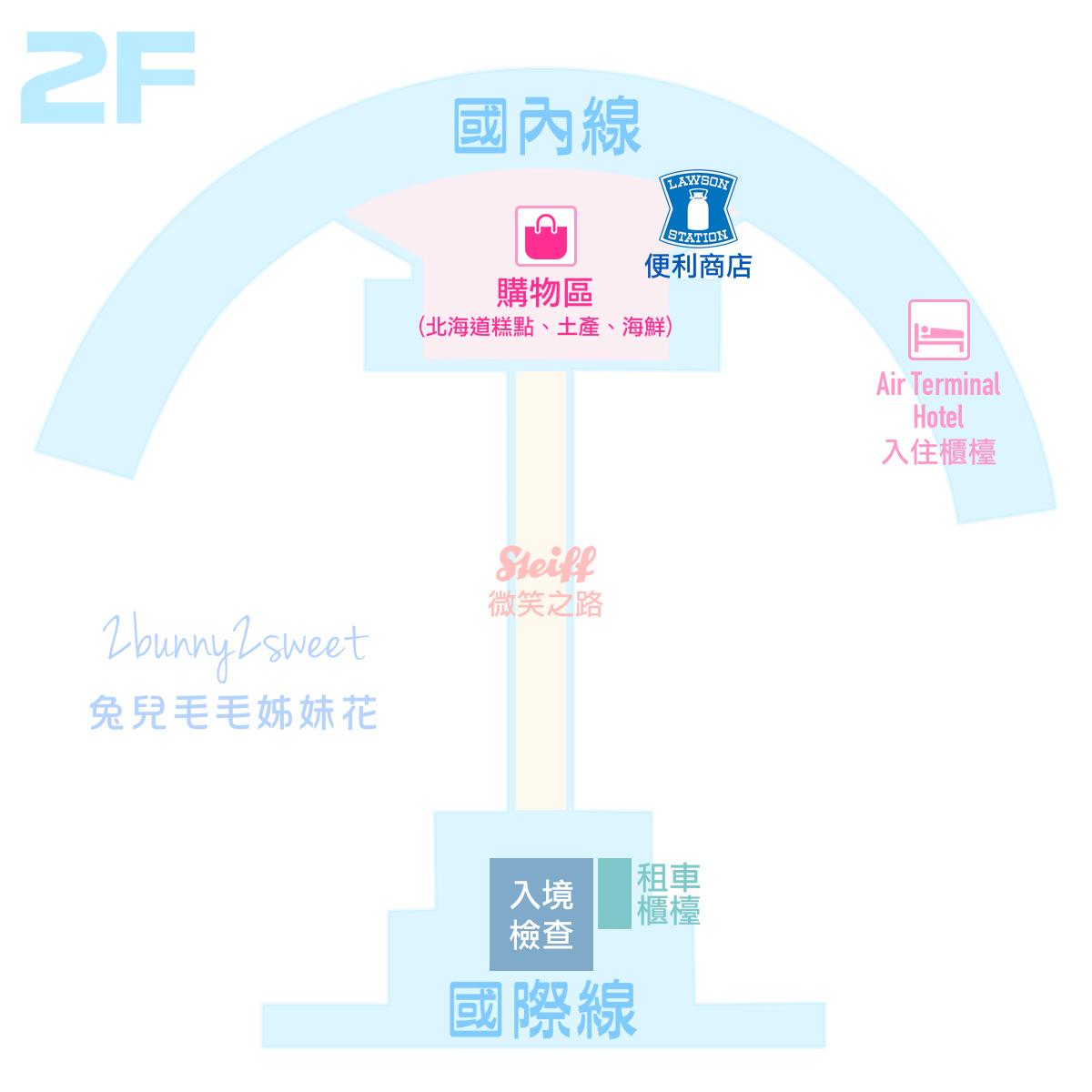 新千歲機場2F-2