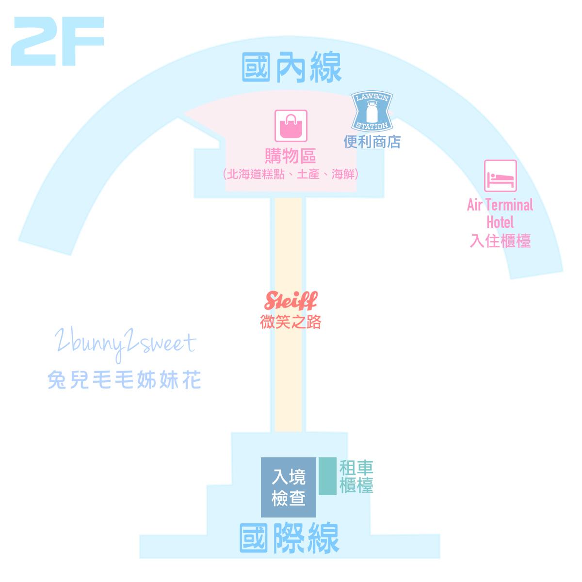 新千歲機場3F-3