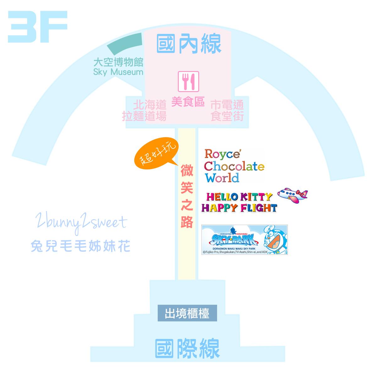 新千歲機場3F-2
