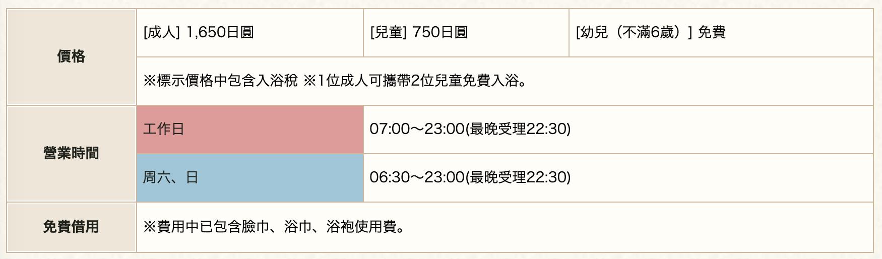 螢幕快照 2019-07-05 下午10.41.15
