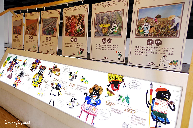 2020-0304-旺萊山鳳梨文化園區-06.jpg