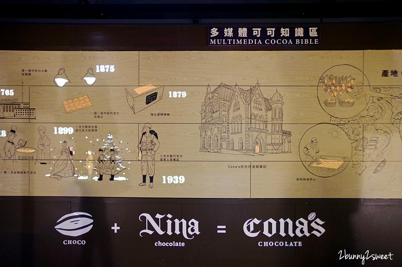 2020-0411-妮娜巧克力夢想城堡-11.jpg