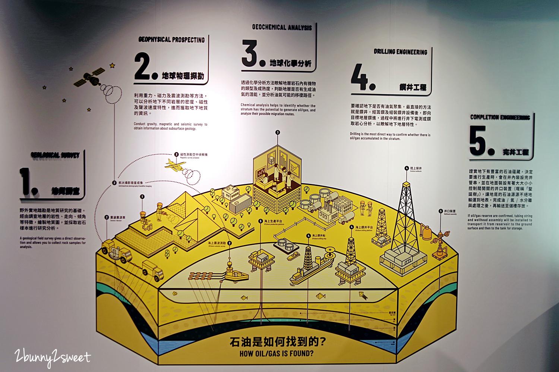 2020-0720-石油探索館-11.jpg