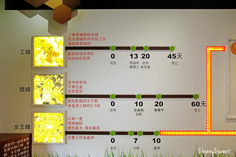 2020-0920-養蜂人家蜂采館-07.jpg