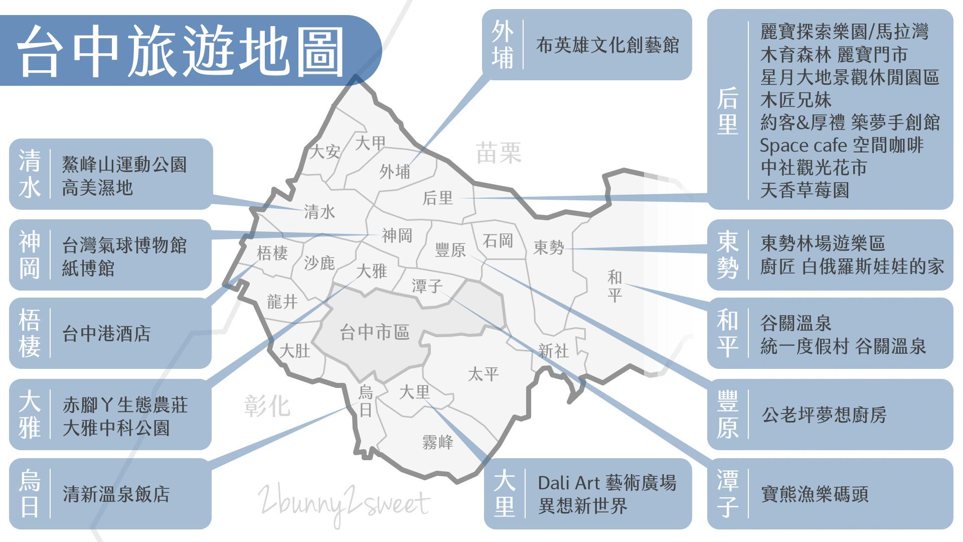 台中旅遊地圖.jpg