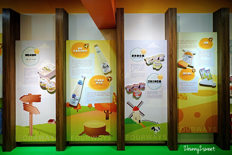 2020-1206-四方鮮乳酪故事館-13.jpg