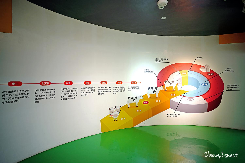 2020-1206-四方鮮乳酪故事館-15.jpg