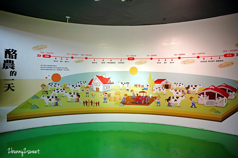 2020-1206-四方鮮乳酪故事館-16.jpg