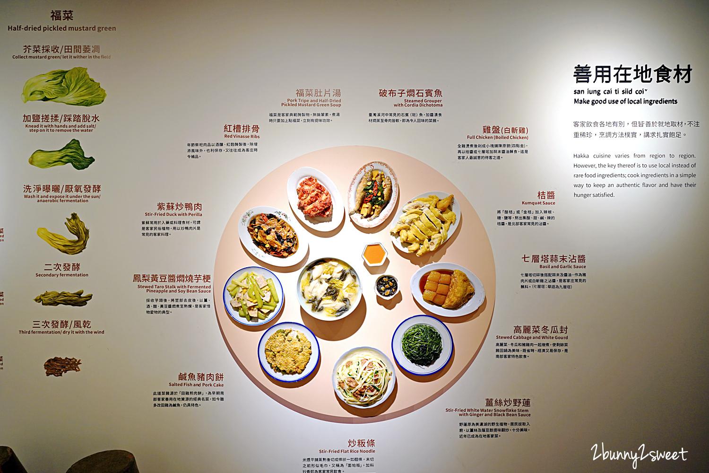 2021-0306-台灣客家文化館-06.jpg