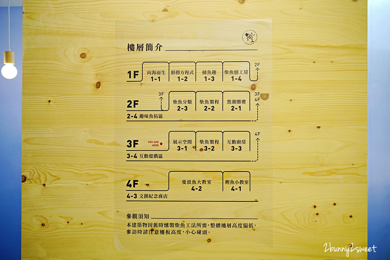 2021-0122-七星柴魚博物館-06.jpg